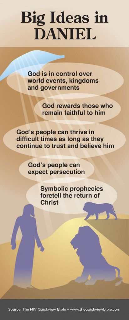 The Book Of Daniel - Bible Study Guide