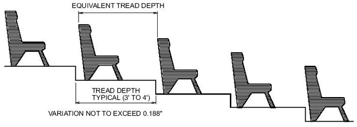 stepped seating dimensions
