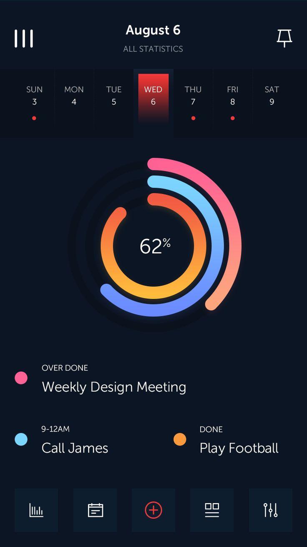 Design statistics dark