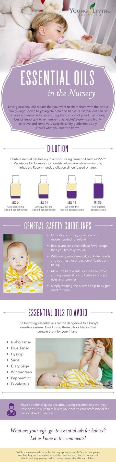 Essential Oils in the Nursery Infographic