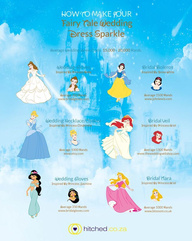 How To Make Your Fairytale Wedding Dress Sparkle | uCollect Infographics