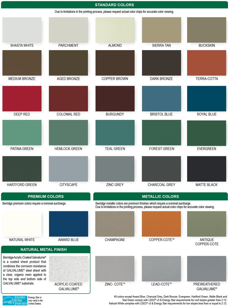 Best Berridge Metal Roof Colors Roof Colors Patio Roof 400 x 300
