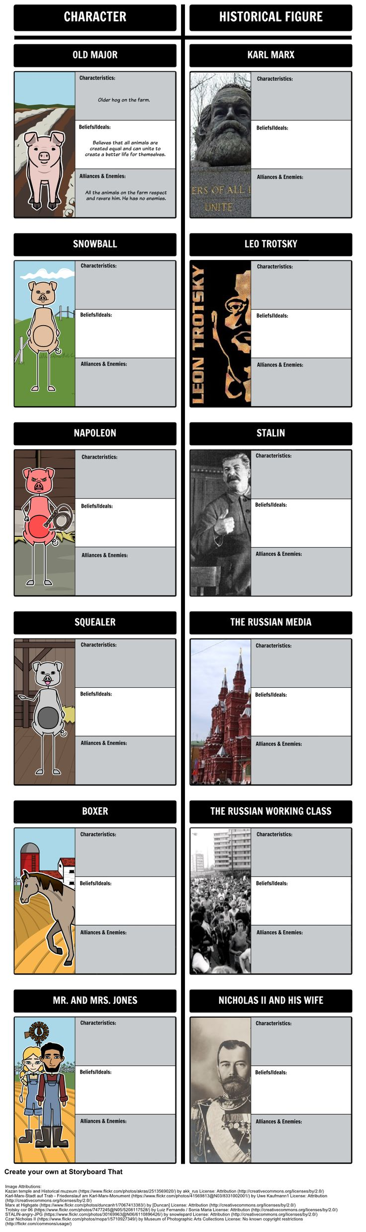 best ideas about animal farm george orwell animal farm by george orwell character comparison using a t chart graphic organizer students can compare animal farm characters to their allegorical