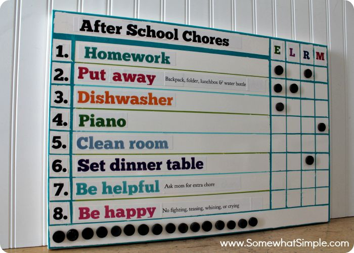 After School Magnetic Chore Chart #FrogTapeProjects - Somewhat Simple, love this chore chart!