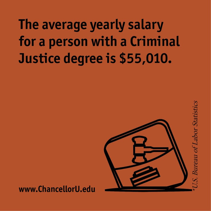This Pin Shows The Average Yearly Income For A Working Person With A Criminal  Justice Degree. It Shows That A Person With This Degree Earns More Than ...