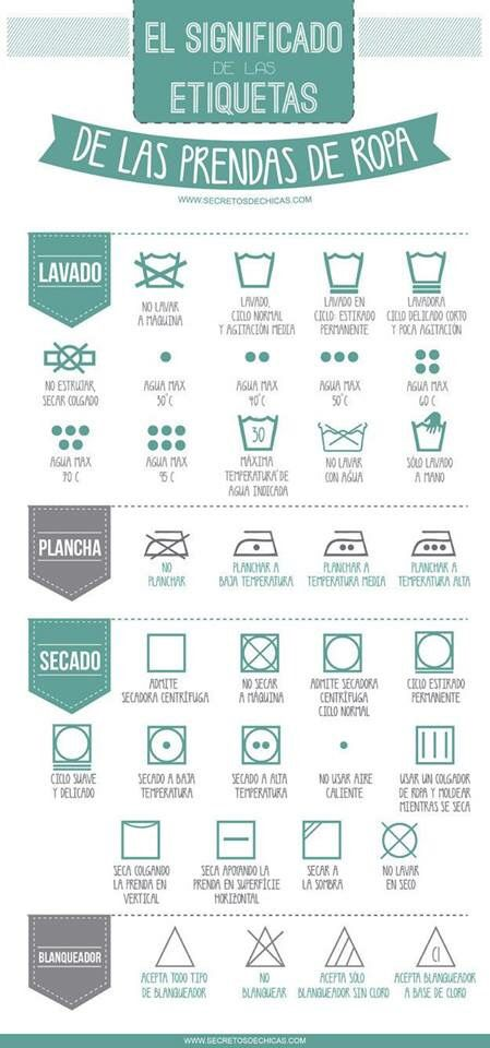 Etiquetas de ropa (lavado y planchado)