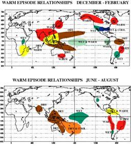 El Niño–Southern Oscillation - info on Wikipedia