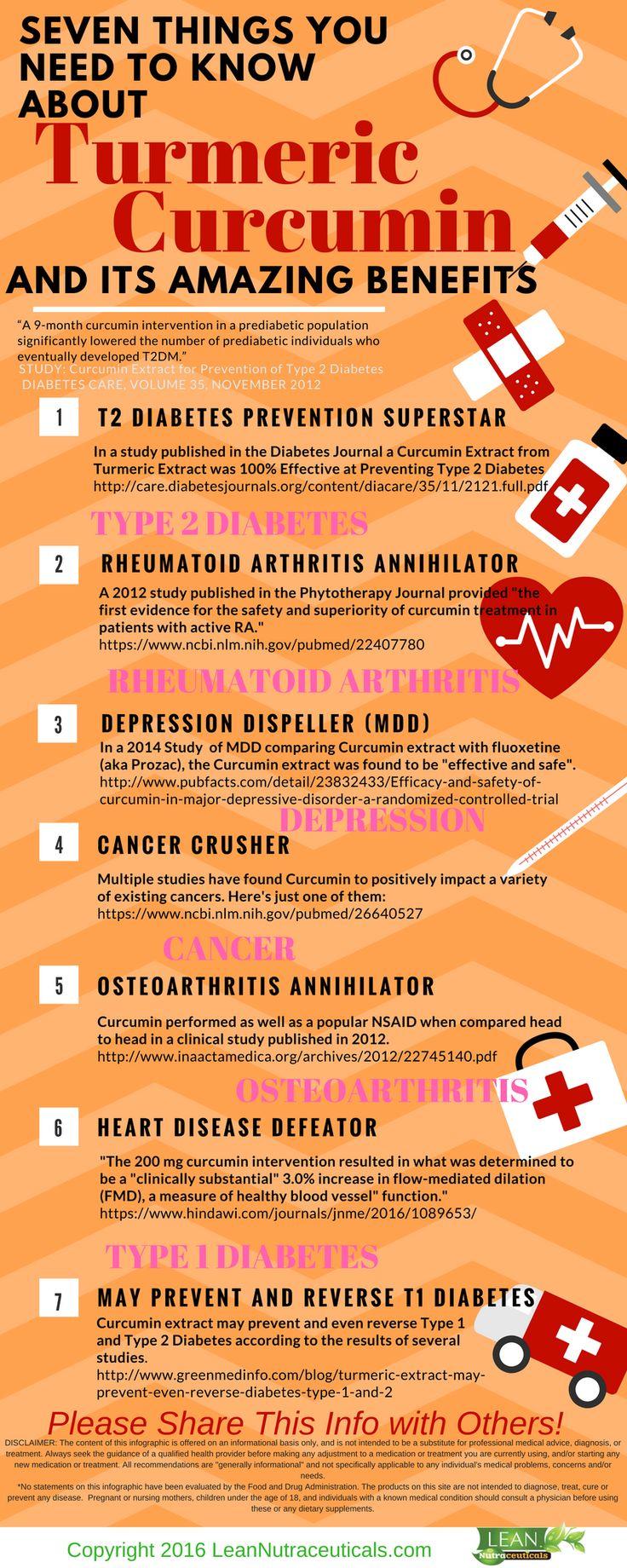 Best 25+ Curcumin benefits ideas on Pinterest | Curcumin health ...