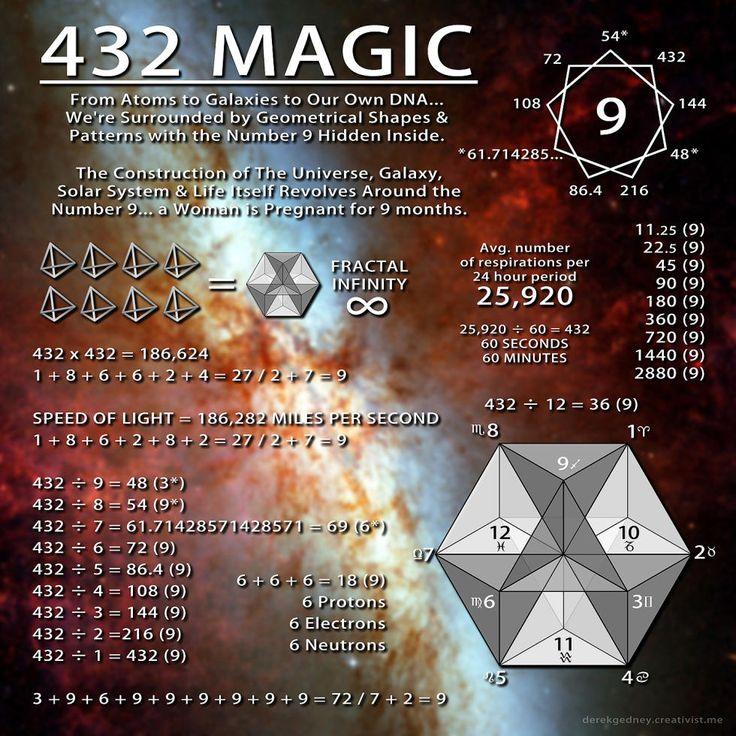 432hz vs 528hz