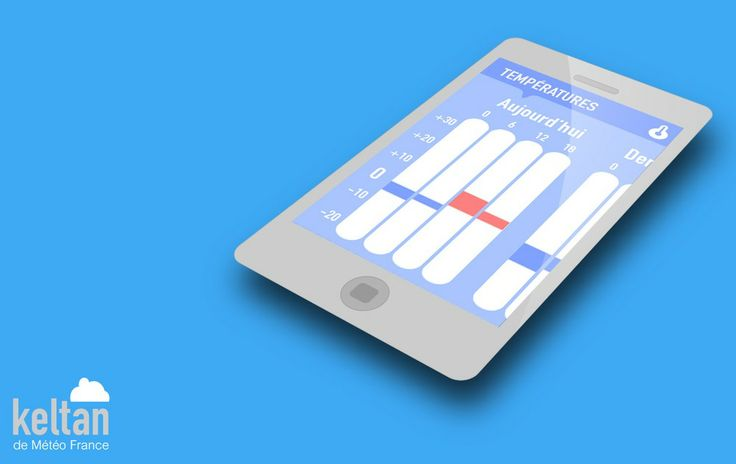 KELTAN, de Météo France, Design Application Mobile Digitale
