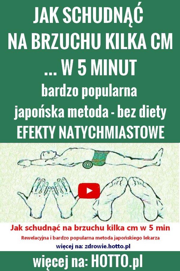 Jak schudnąć z ud w 5 minut? - porada sunela.eu