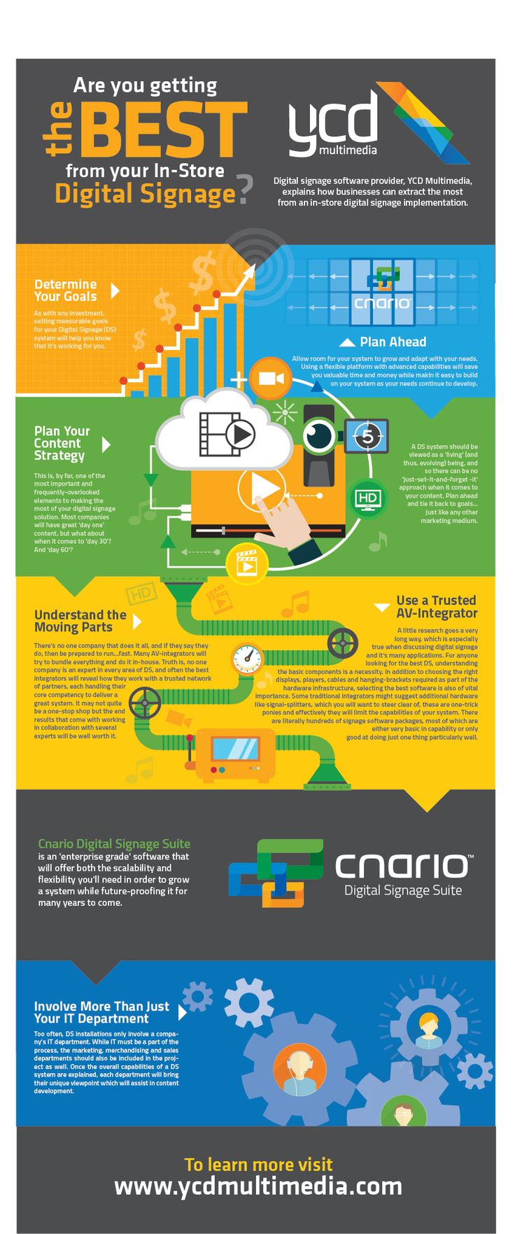 Infograph: Are You Getting The Best From Your Digital Sigange?