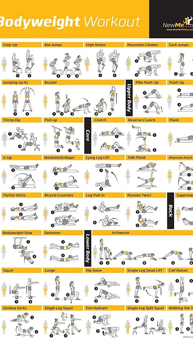 Work Out Board Pinterest