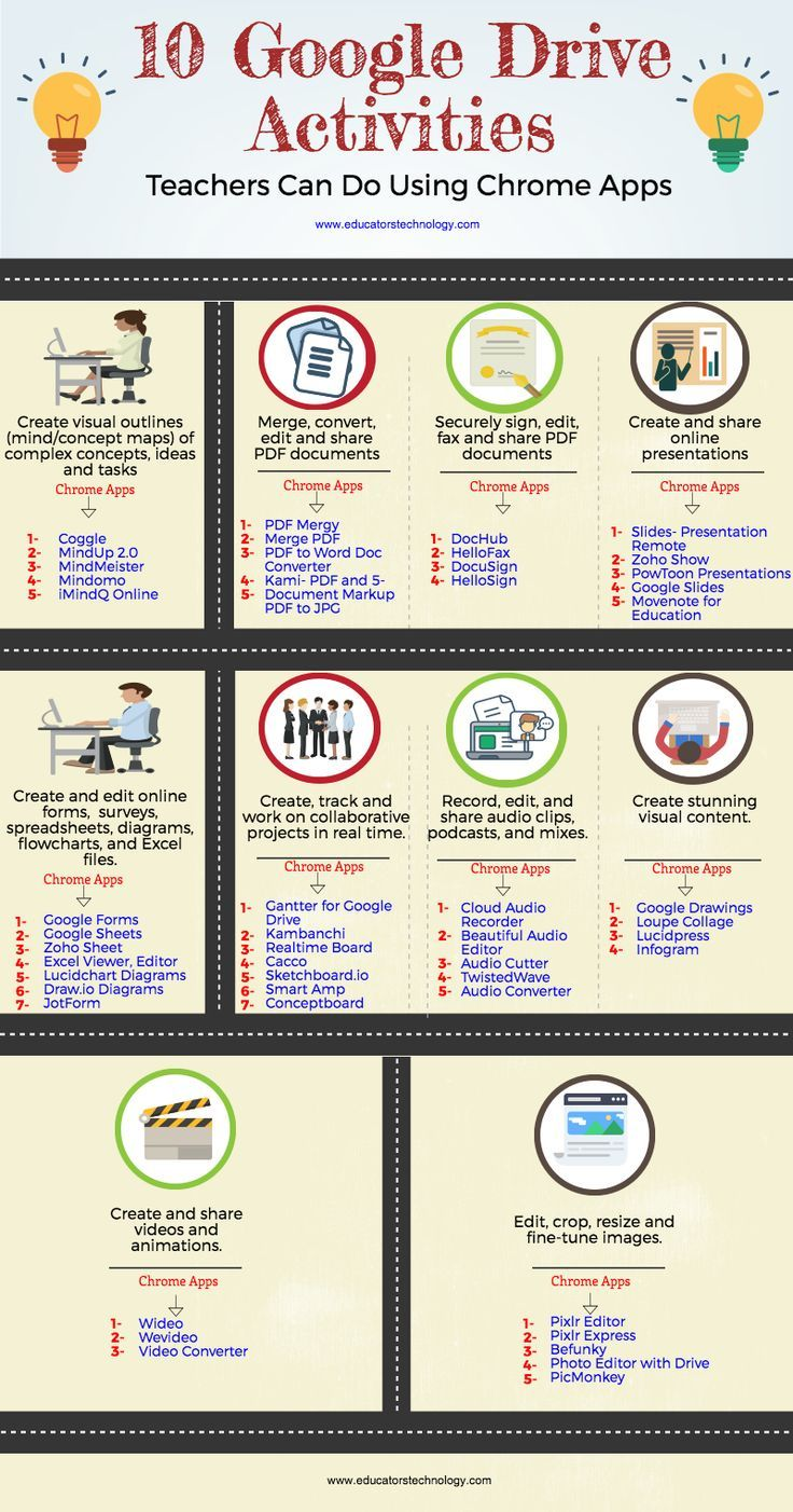 10 Google Drive Activities Teachers Can Do Using Chrome Apps | Educational Technology and Mobile Learning | Bloglovin'