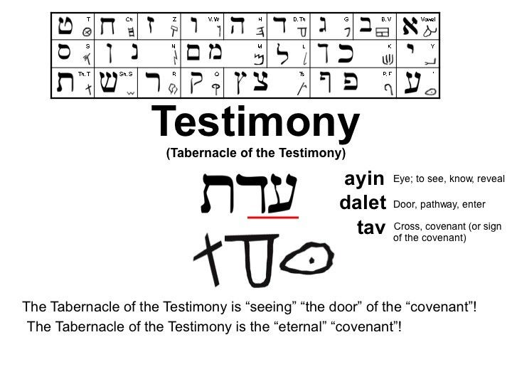 Ancient Hebrew Words