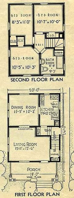 Sears Honor - Bilt Home | Tiny powder rooms, Powder room
