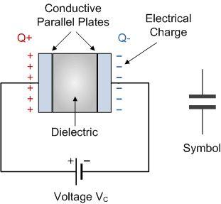 capacitor Kondensator