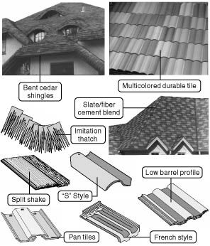 Different Roof Materials Are Available For Shingles And