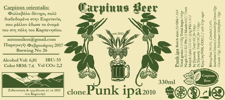 2017 Label Clone Punk IPA