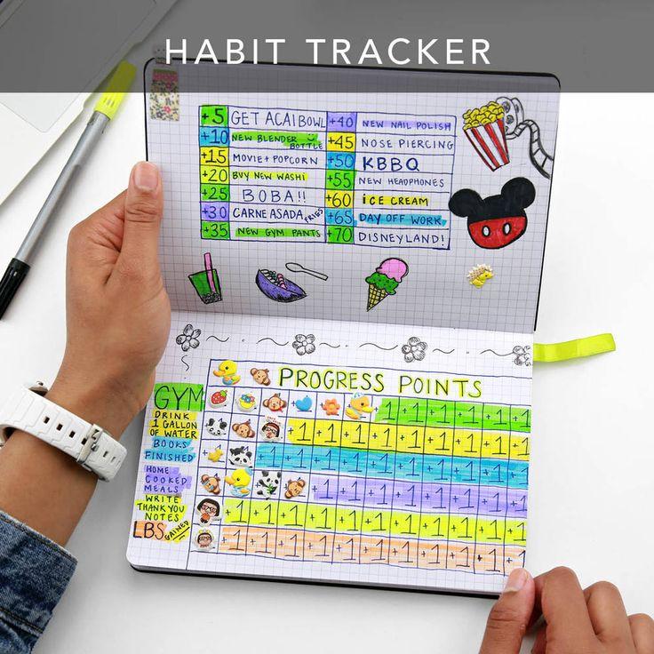 Passion Planner Tips - Habit Tracker #PassionPlanner