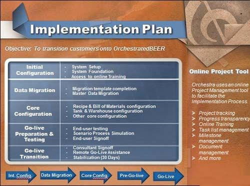 A State Implementation Plan (SIP) is a United States state plan for complying with the federal Clean Air Act, administered by the Environmental Protection Agency. The SIP consists of narrative, rules, technical documentation, and agreements that an individual state will use to clean up polluted areas.