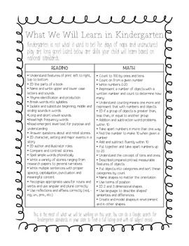 Before Kindergarten - What To Know Parent Letter