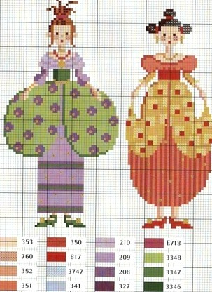 Cinderella cross stitch chart