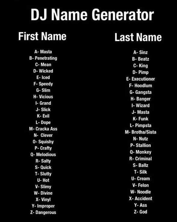 Image result for what's your supernatural name chart