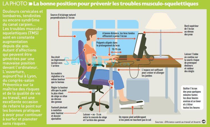 1000 ideas about ergonomie bureau on pinterest chaise design design offices and chaise. Black Bedroom Furniture Sets. Home Design Ideas