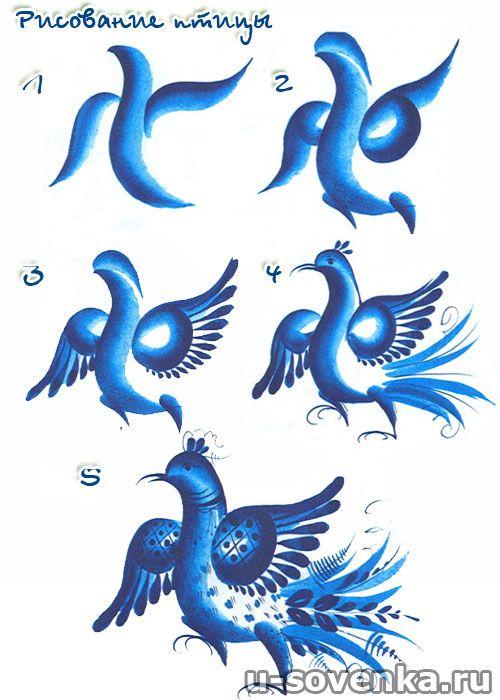 Gzheli (Russian folk art). How to.