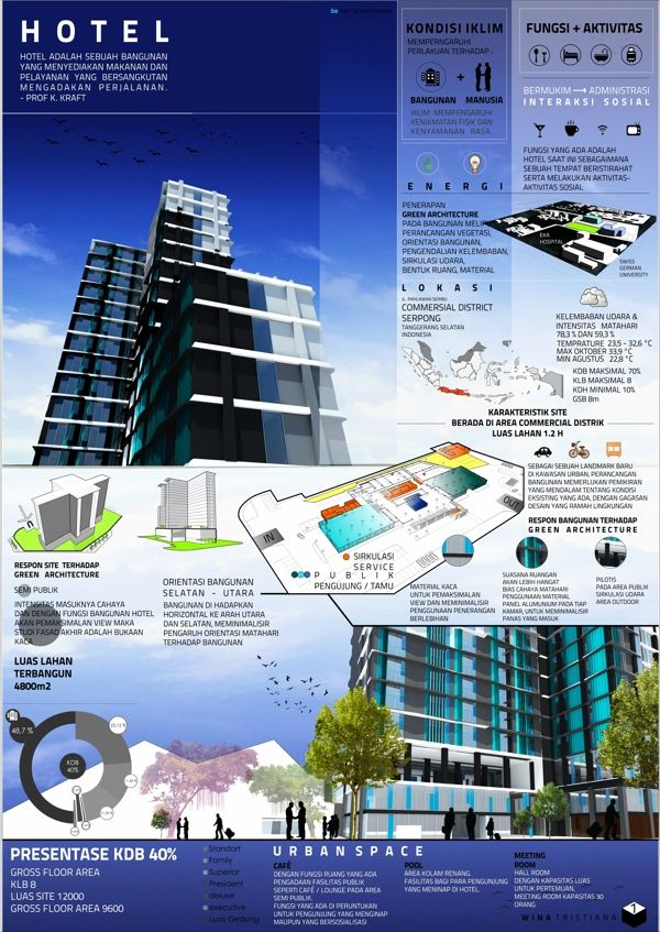 Best Architecture Concept Images On Pinterest Architecture