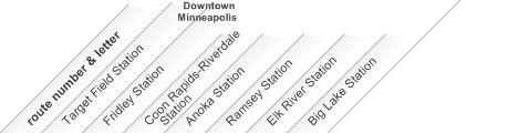 Commuter Rail Schedule in Minnesota