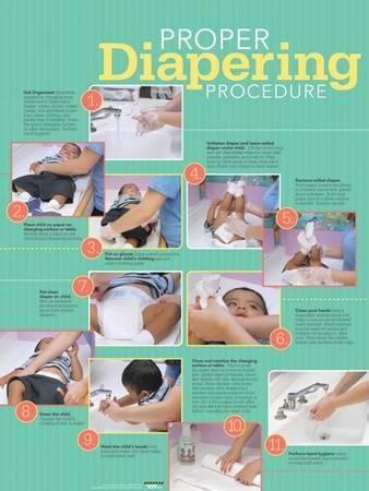 Proper Diapering Procedures Educational Laminated Poster Unisa