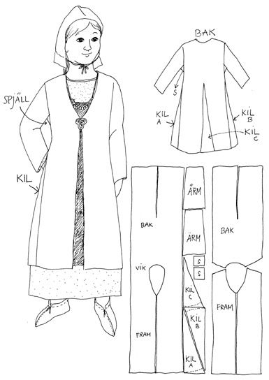Another Viking coat pattern.  Eugenia Swingle put it on her blog, but it's not original with her; I forget the original source.  When I find it, I'll update this description.