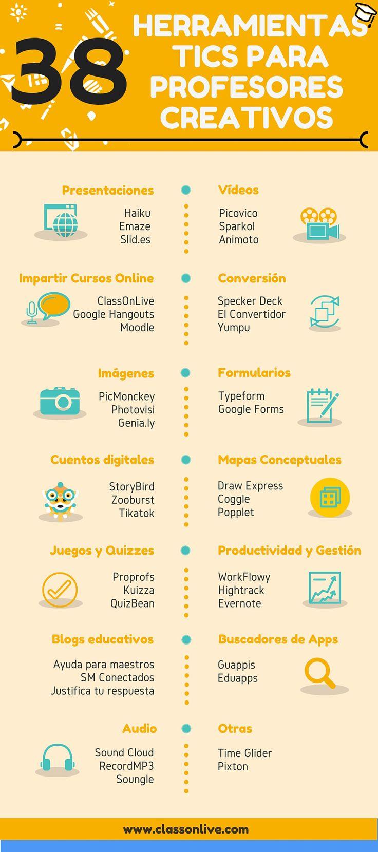Infografía con 38 herramientas TIC para profesores creativos.
