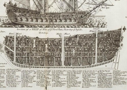 crosssection of a boat  sailing ships and boats  pinterest