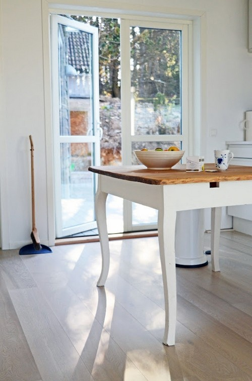 NIB - Norwegian interior blogs