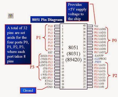 15 best 8051 microcontroller images on pinterest, Wiring block