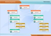 Lots of organization chart examples created by Edraw HR Organizational Chart diagramming Software. Include human resource organizational chart, company organizational chart etc.