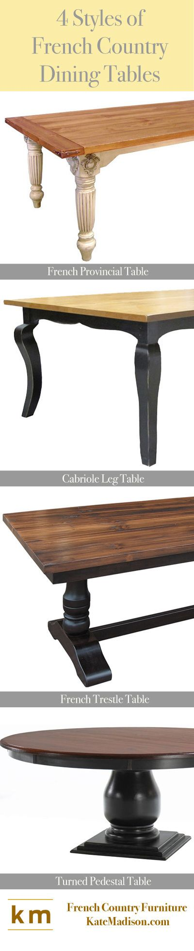 4 Styles Of French Country Tables
