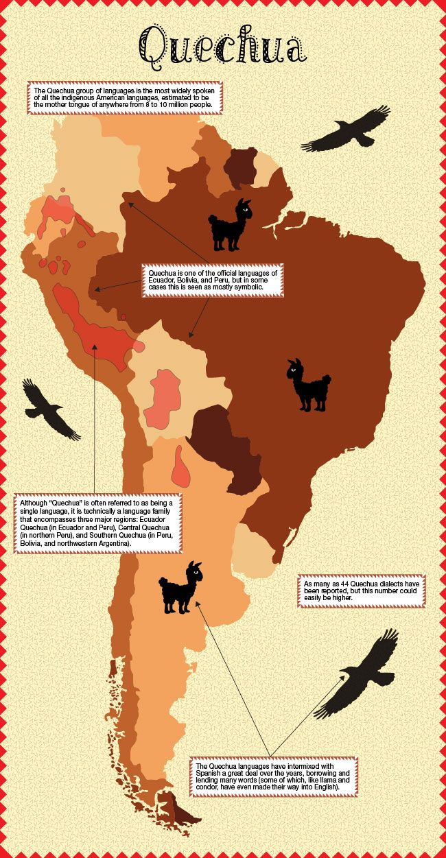 Quechua Language Infographichttp://www.mapsofworld.com/pages/tongues-of-world/infographic/infographic-of-quechua/