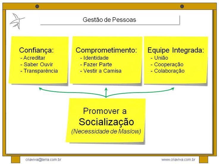 Treinamento de Liderança Facilitadora - Gestão de Pessoas Comprometimento Motivação Engajamento