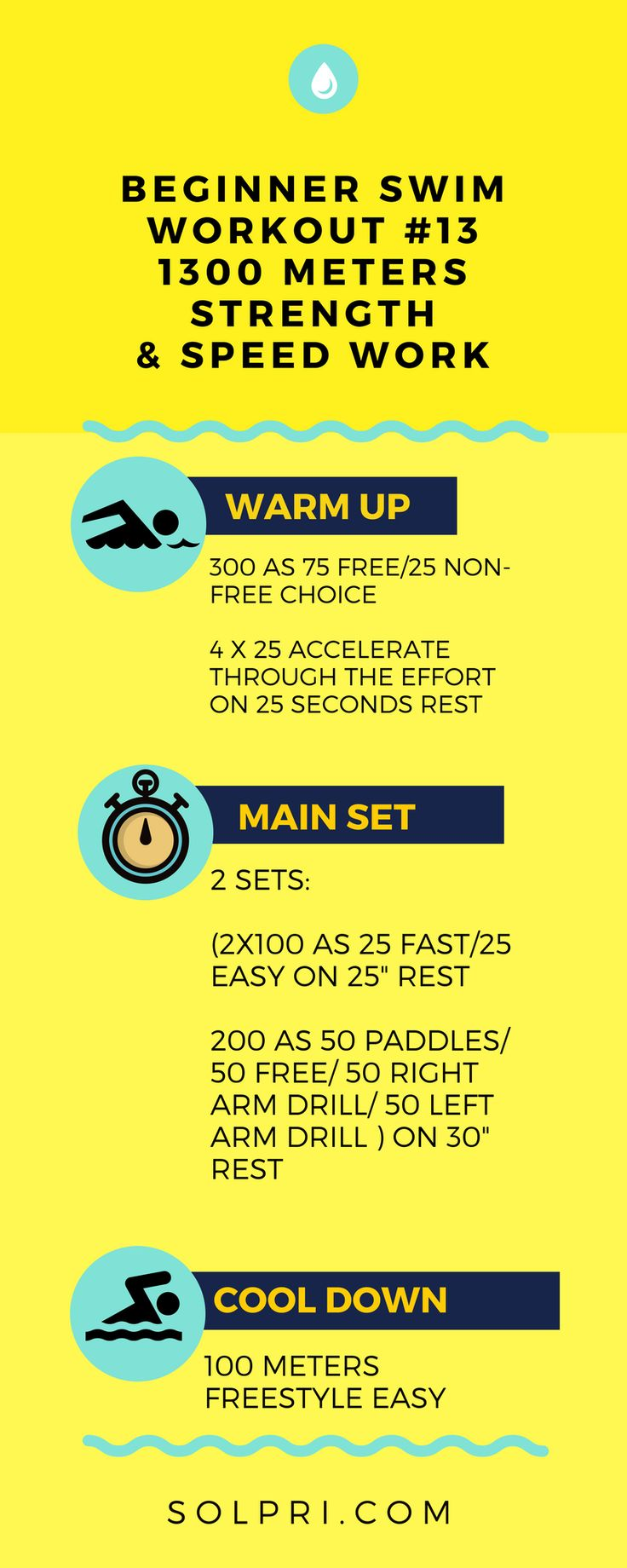 """Today's daily swim set combines speed and strength work for a really challenging set. If the beginner set is too long for you, cut the main set in half.  For more challenging sets click """"visit"""" to see the full post with our intermediate and advanced workout for the day."""