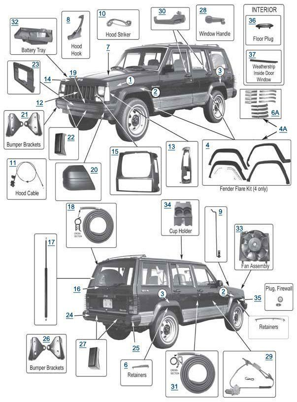 Great 89 Jeep Cherokee Parts Jeep Cherokee Parts Jeep Cherokee Jeep Cherokee Xj