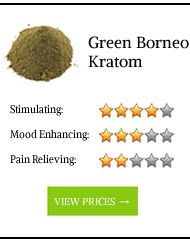 kratom review