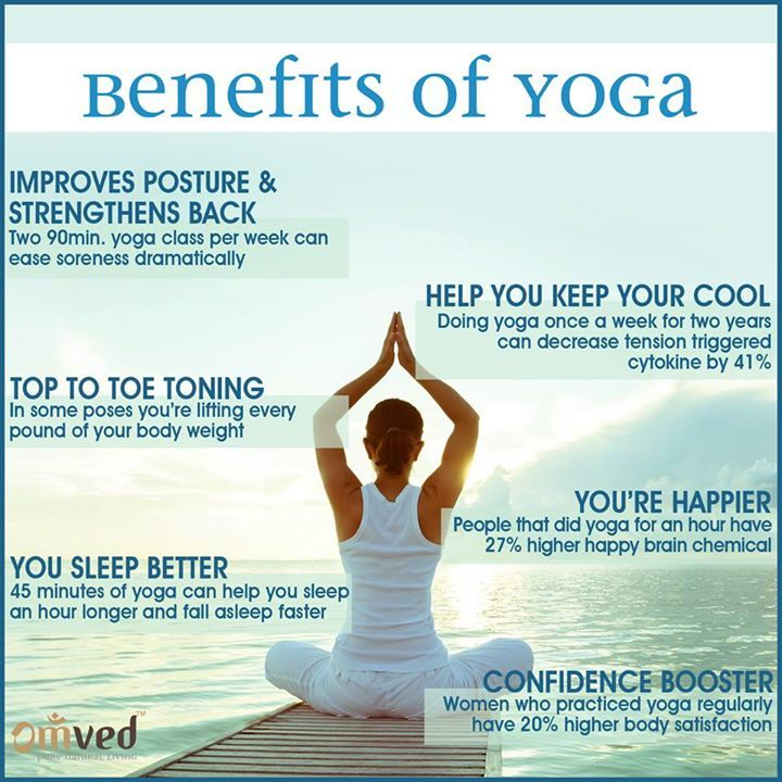 1000+ Images About YOGA ASANA ALIGNMENT On Pinterest