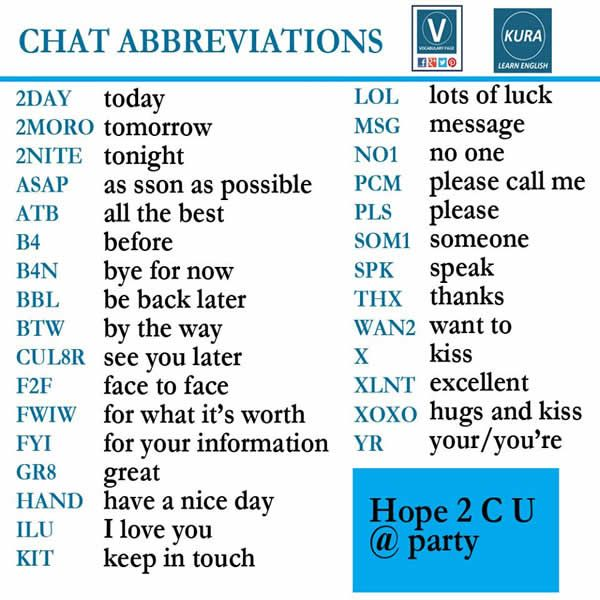 Online dating abbreviations list