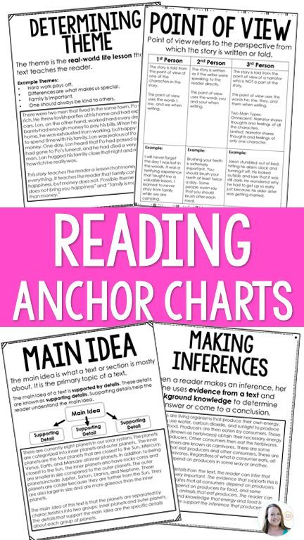Reading anchor charts are a great way to anchor students' learning. I use these anchor charts for my students' interactive reading notebooks. These reading anchor charts work perfectly with 4th and 5th grade reading standards.