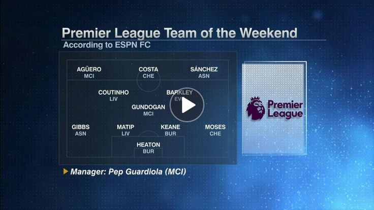 Prem Team of the Weekend: Week 10