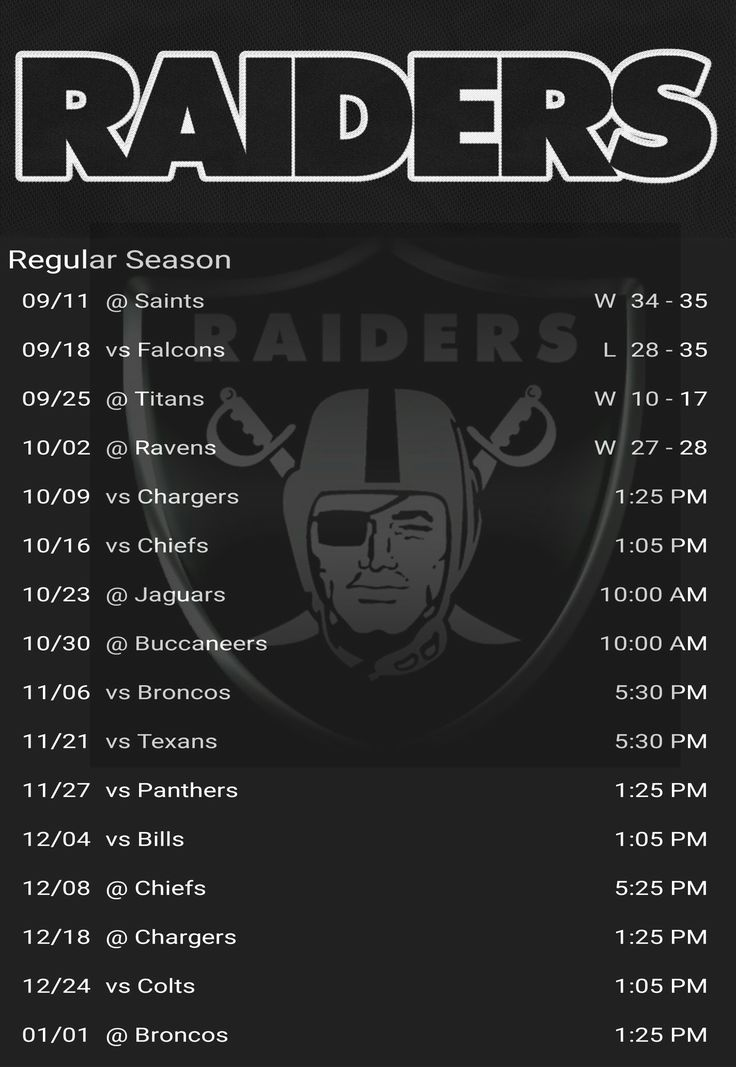 List Of Synonyms And Antonyms Of The Word Raiders